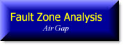 Air Gap Fault Zone