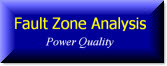 Power Quality Fault Zone